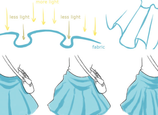 A tutorial on how to draw a pleated skirt.